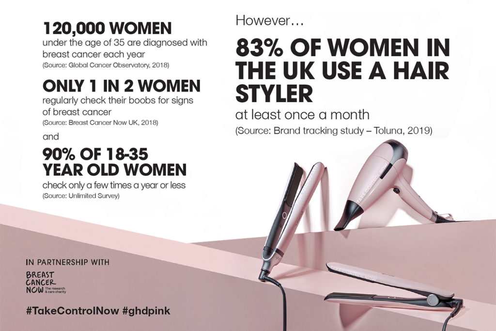 TAKE CONTROL NOW | ghd presents The Pink Collection for Breast Cancer Now 2